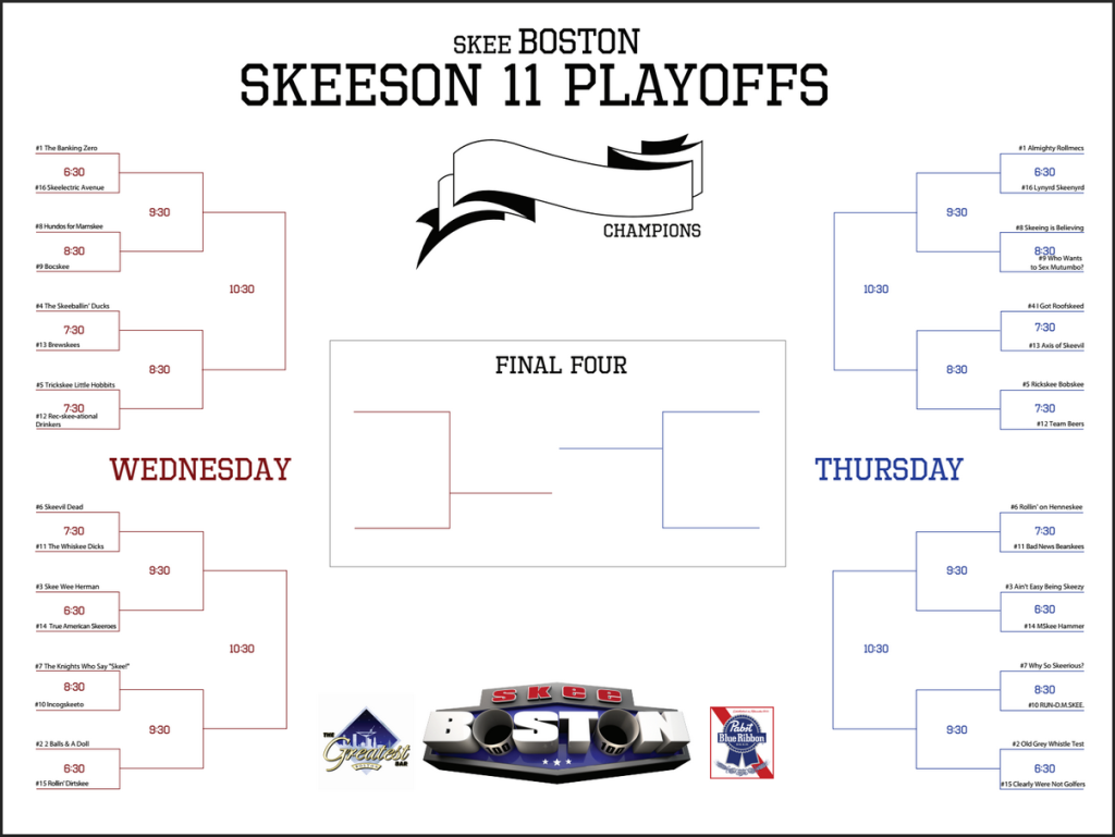 Skeeson 11 Playoff Bracket Released